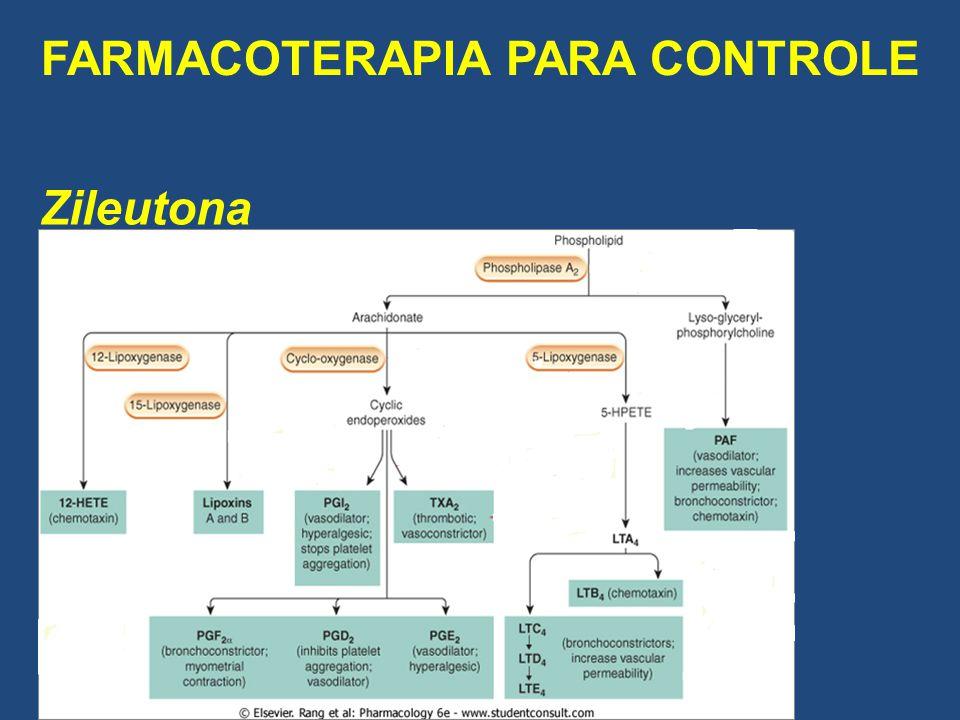 FARMACOTERAPIA PARA CONTROLE