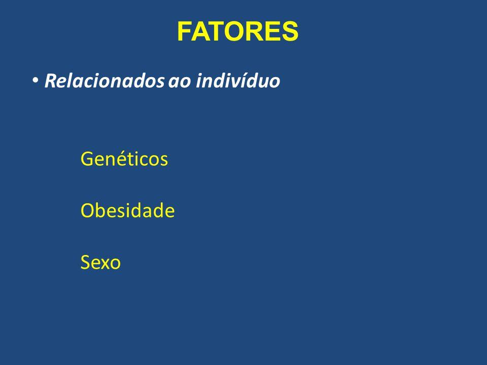FATORES Relacionados ao indivíduo Genéticos Obesidade Sexo