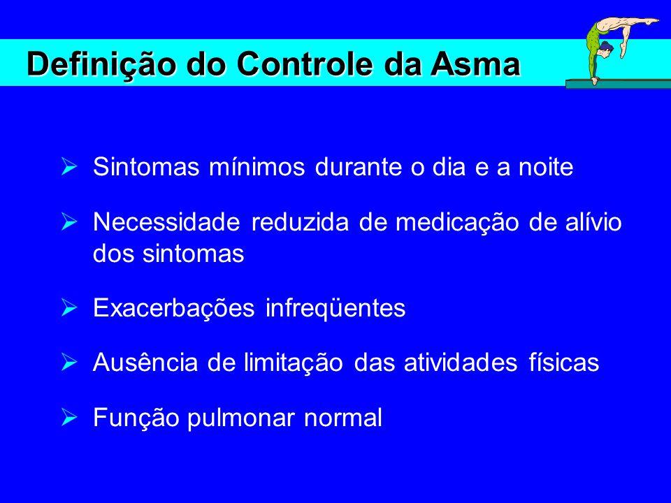 Definição do Controle da Asma