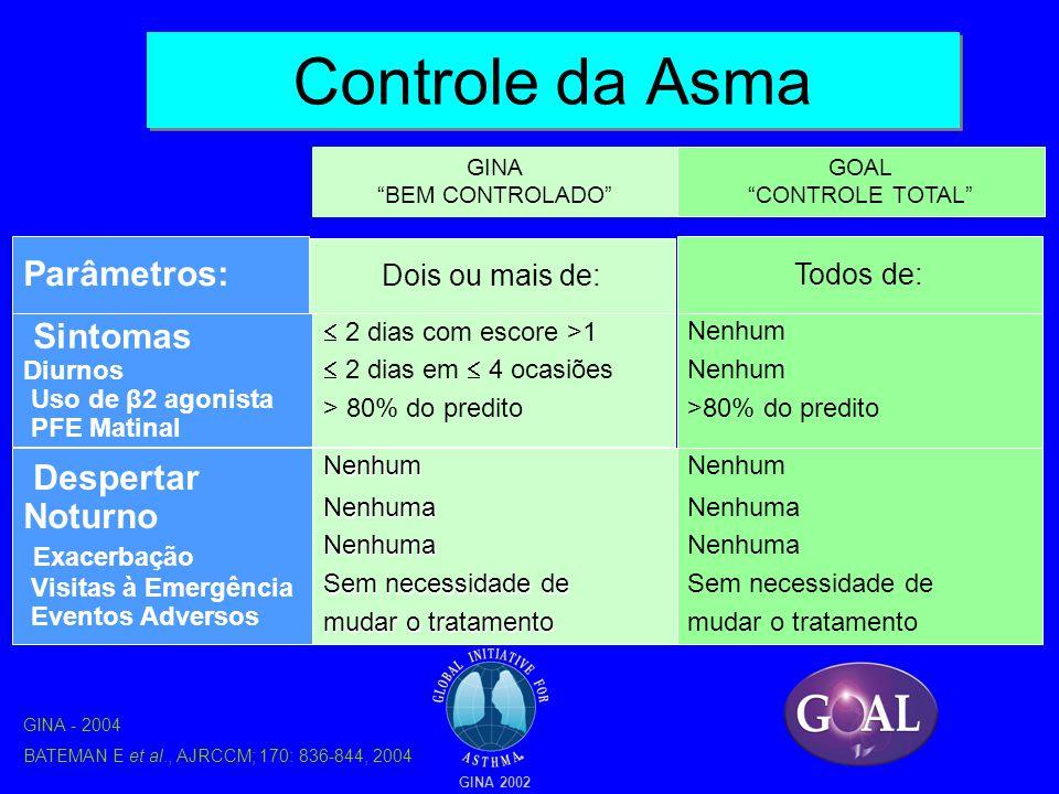Controle da Asma Parâmetros: Sintomas Diurnos Despertar Noturno
