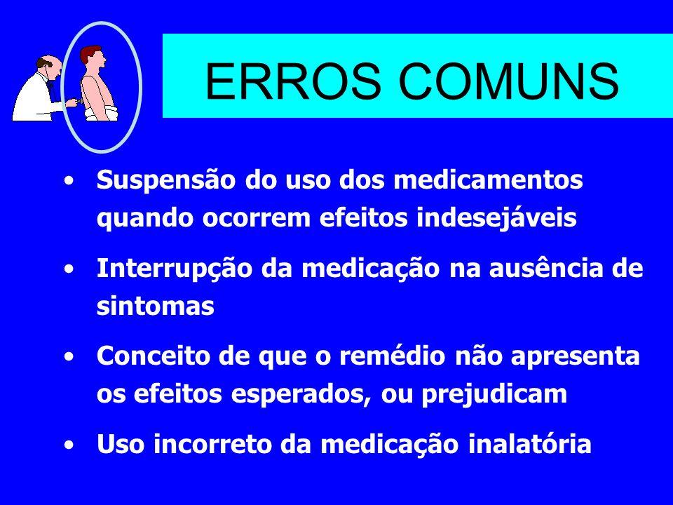 ERROS COMUNS Suspensão do uso dos medicamentos quando ocorrem efeitos indesejáveis. Interrupção da medicação na ausência de sintomas.