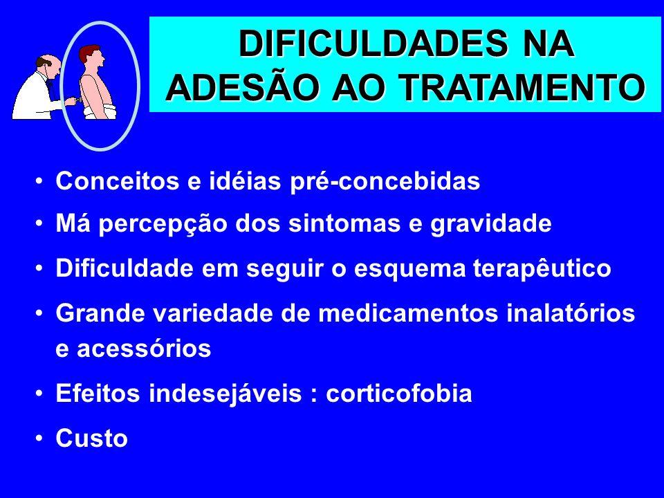 DIFICULDADES NA ADESÃO AO TRATAMENTO