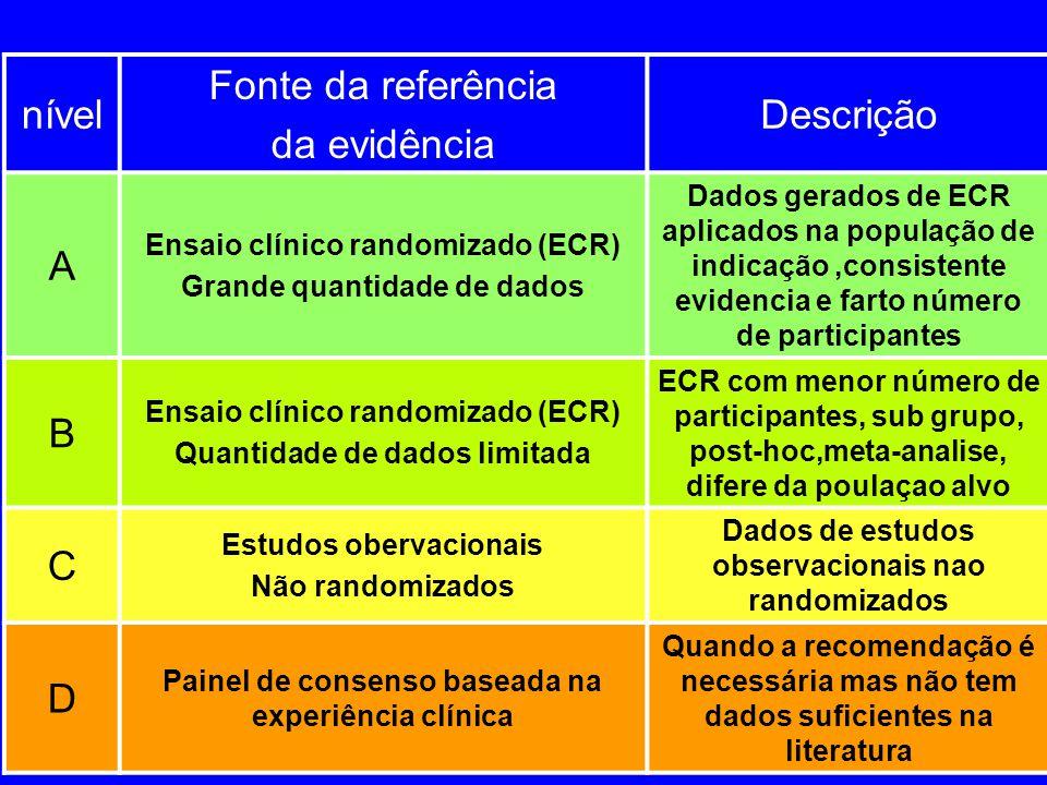 nível Fonte da referência da evidência Descrição A B C D
