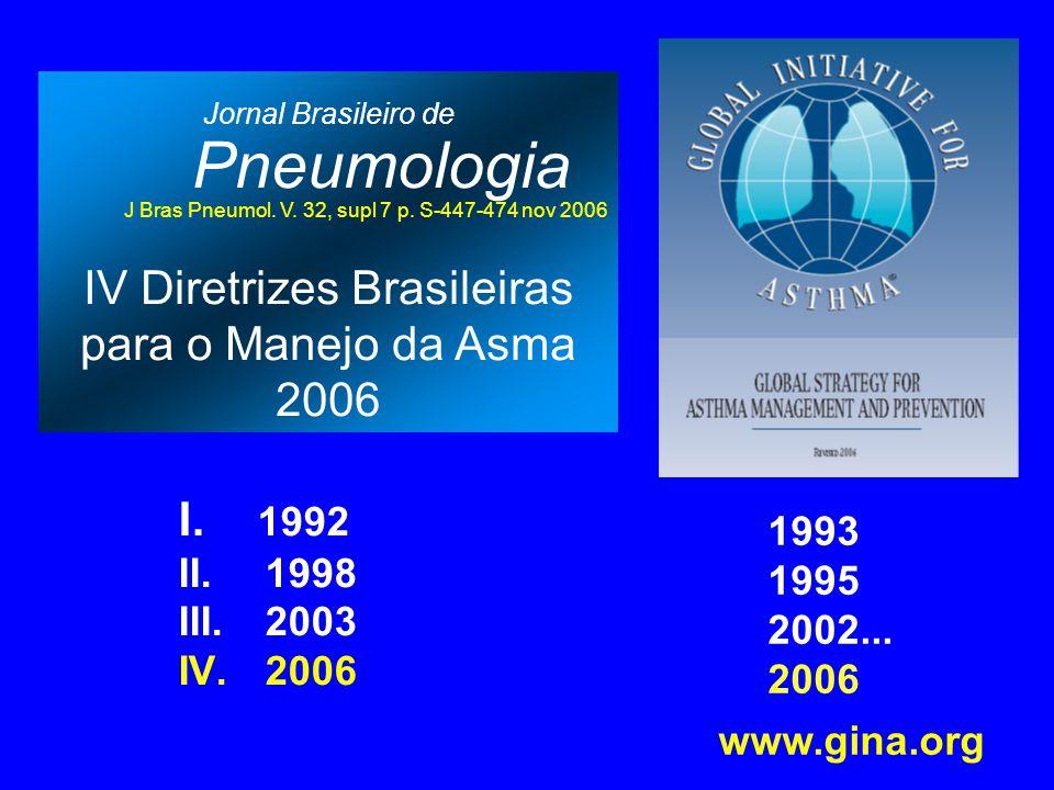 IV Diretrizes Brasileiras