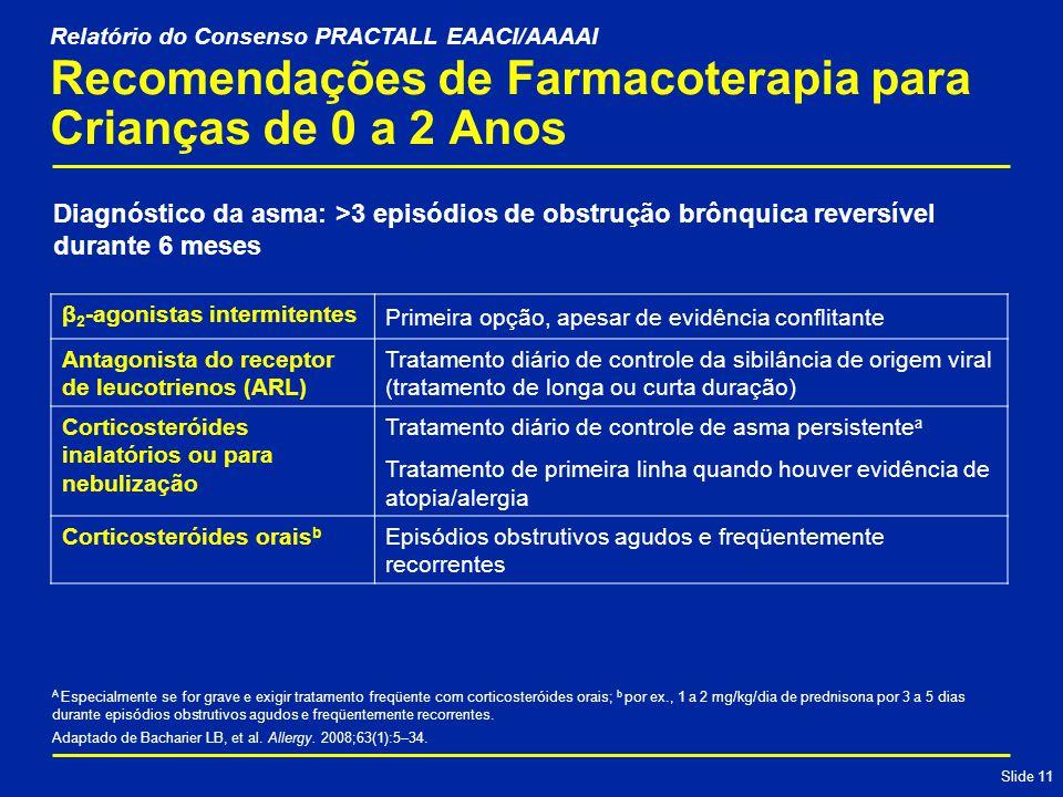 Recomendações de Farmacoterapia para Crianças de 0 a 2 Anos
