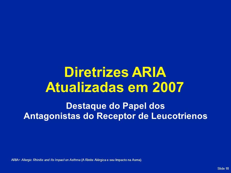 Diretrizes ARIA Atualizadas em 2007