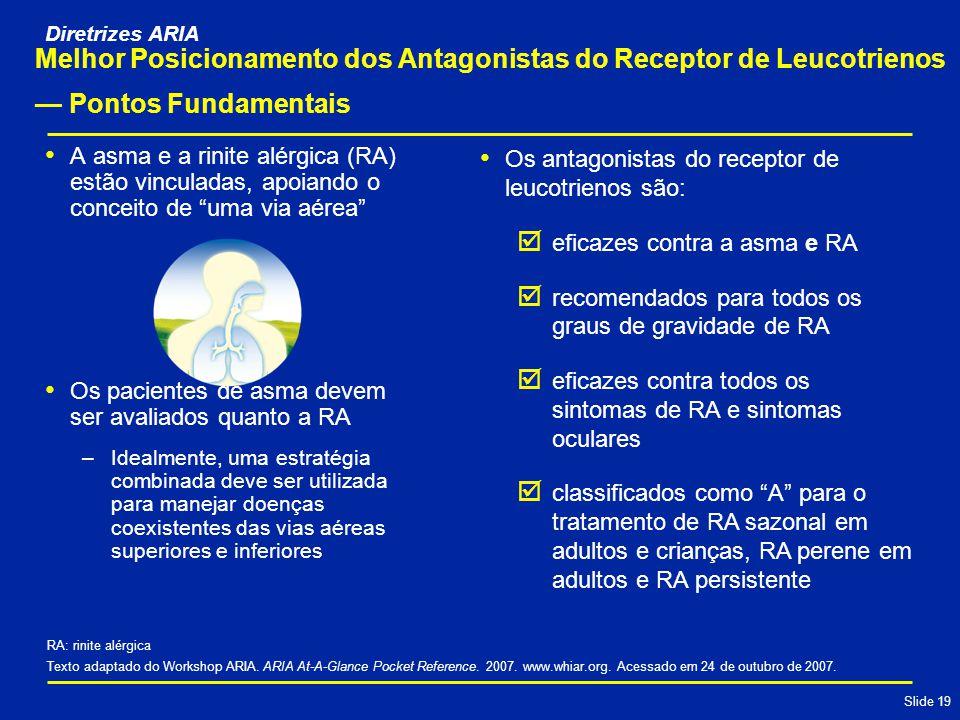 Diretrizes ARIA Melhor Posicionamento dos Antagonistas do Receptor de Leucotrienos — Pontos Fundamentais.