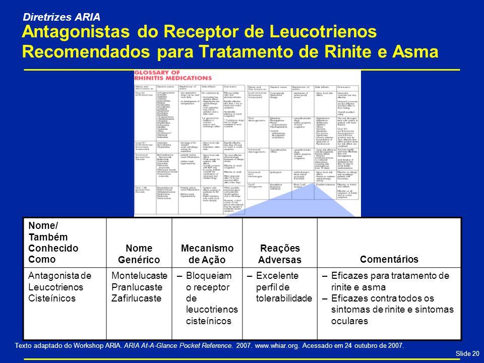Diretrizes ARIA Antagonistas do Receptor de Leucotrienos Recomendados para Tratamento de Rinite e Asma.