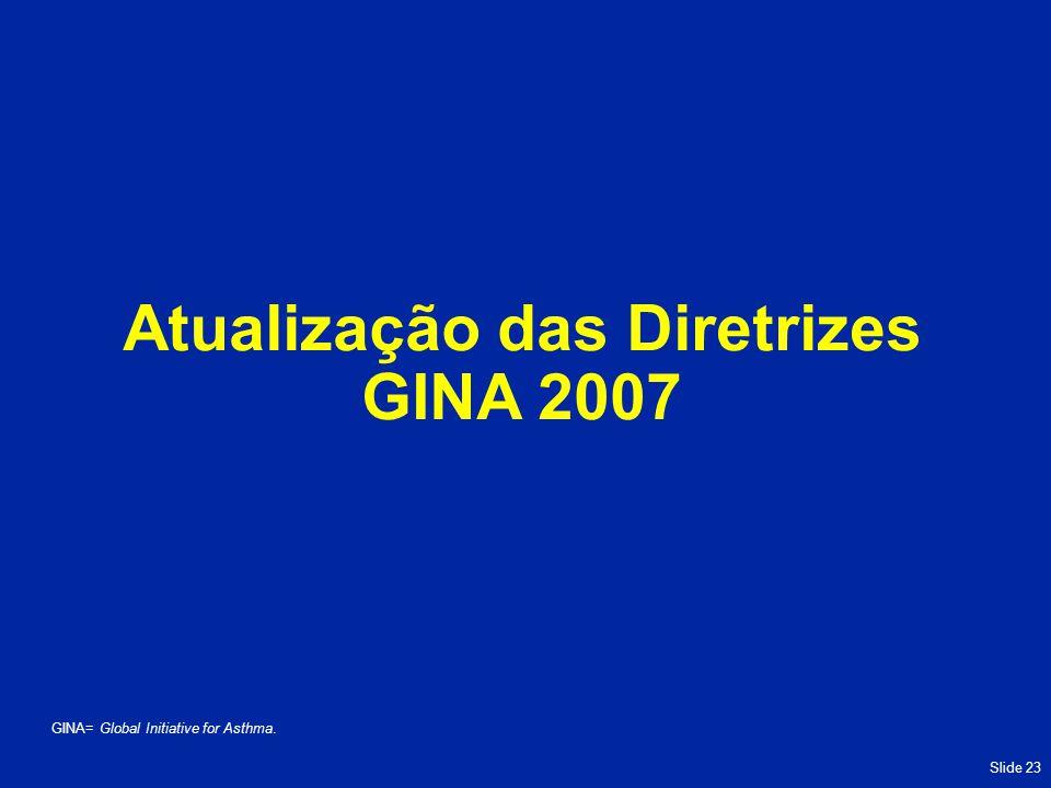 Atualização das Diretrizes GINA 2007