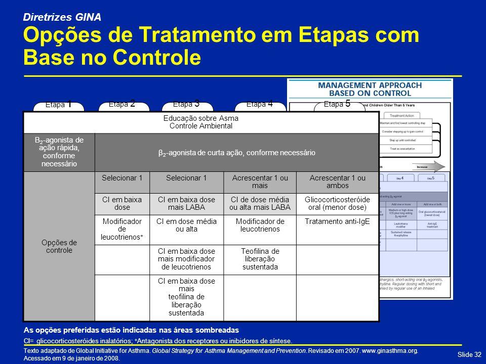 Opções de Tratamento em Etapas com Base no Controle