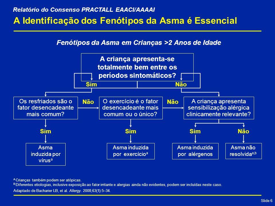 A Identificação dos Fenótipos da Asma é Essencial