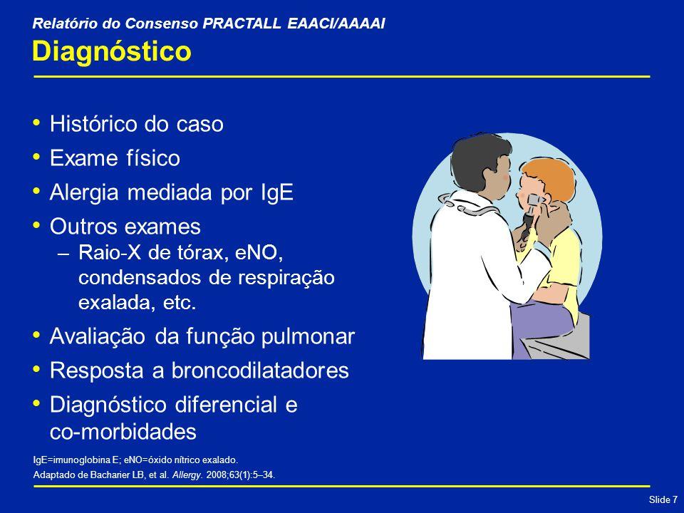 Diagnóstico Histórico do caso Exame físico Alergia mediada por IgE