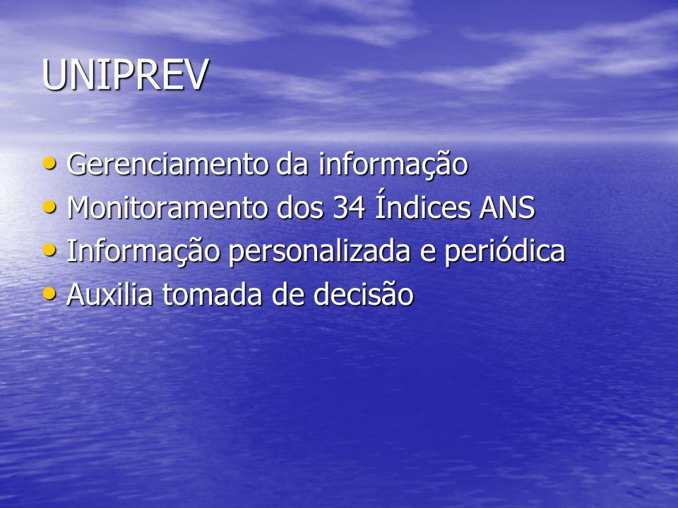 UNIPREV Gerenciamento da informação Monitoramento dos 34 Índices ANS