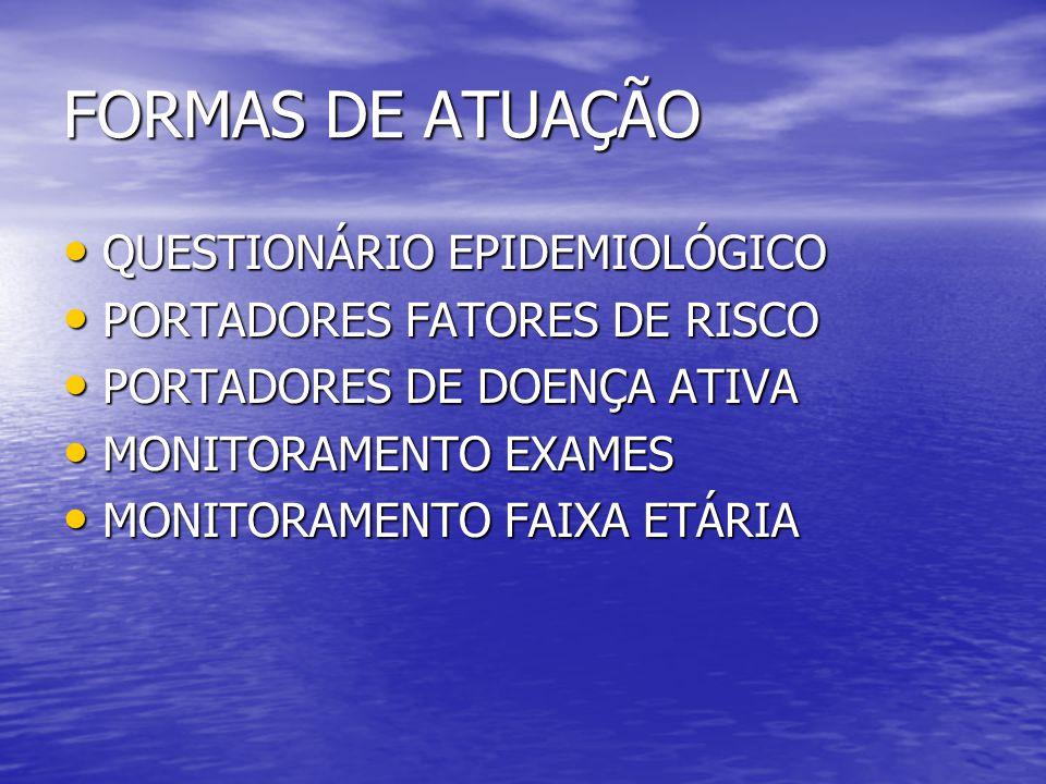 FORMAS DE ATUAÇÃO QUESTIONÁRIO EPIDEMIOLÓGICO