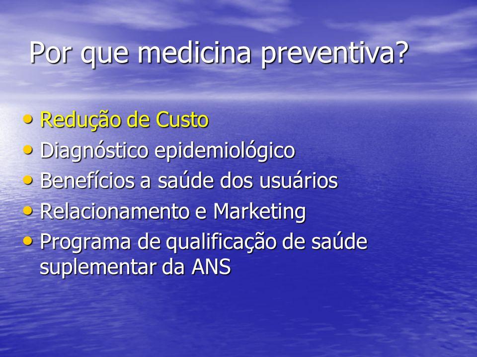 Por que medicina preventiva