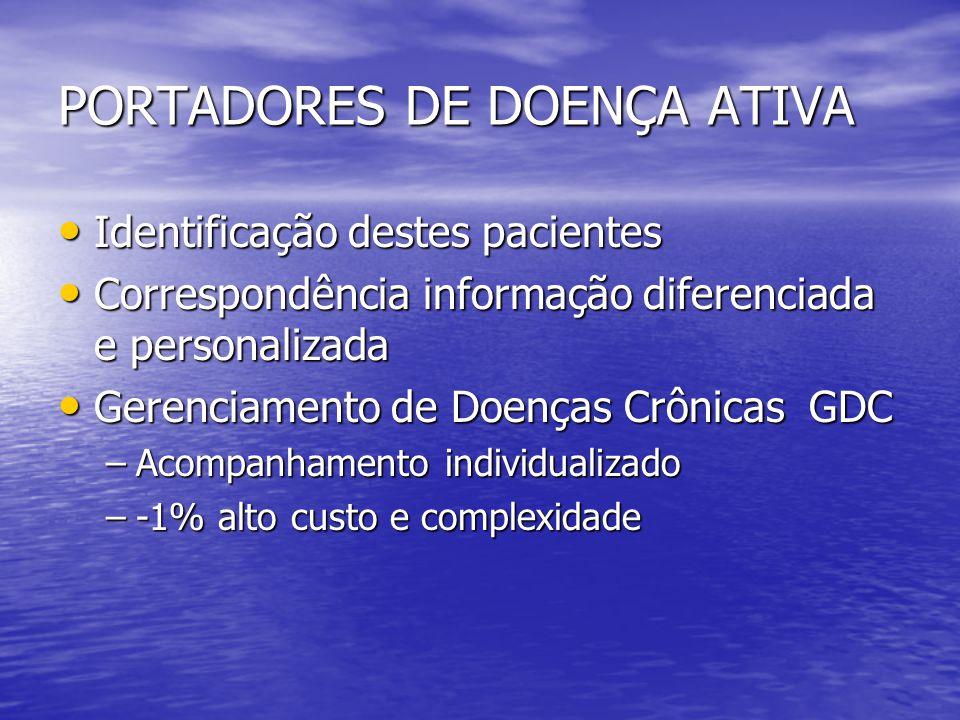 PORTADORES DE DOENÇA ATIVA