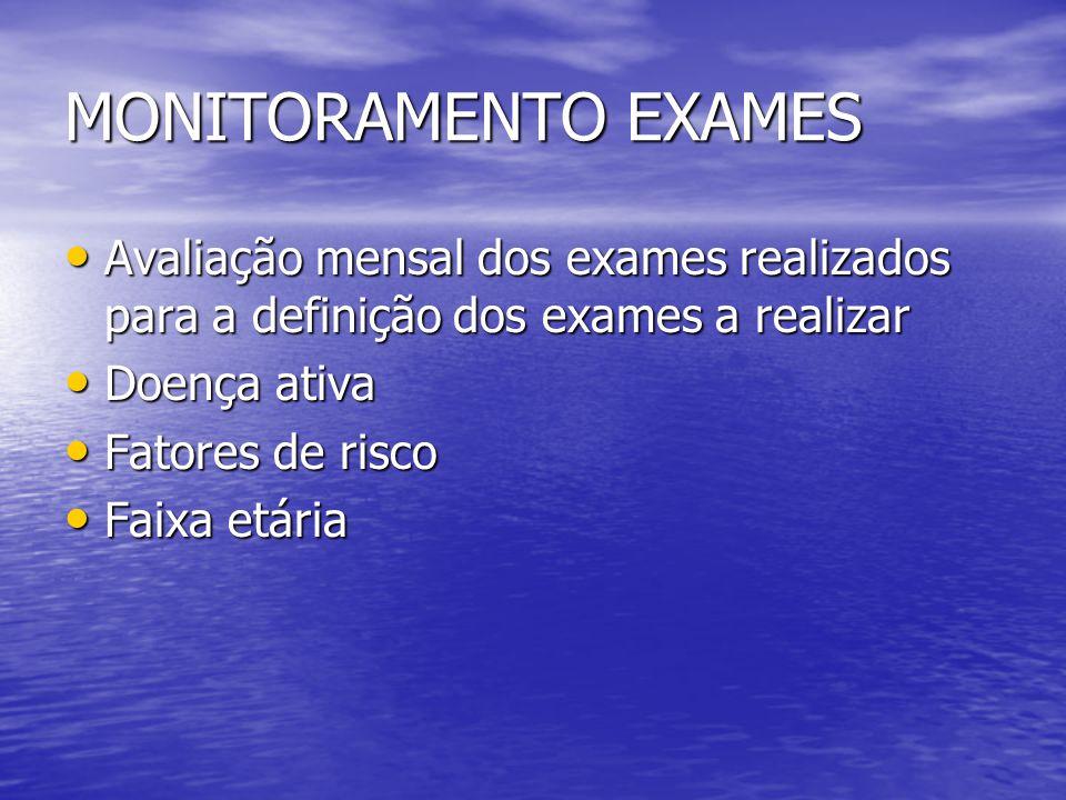 MONITORAMENTO EXAMES Avaliação mensal dos exames realizados para a definição dos exames a realizar.