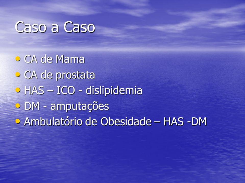 Caso a Caso CA de Mama CA de prostata HAS – ICO - dislipidemia
