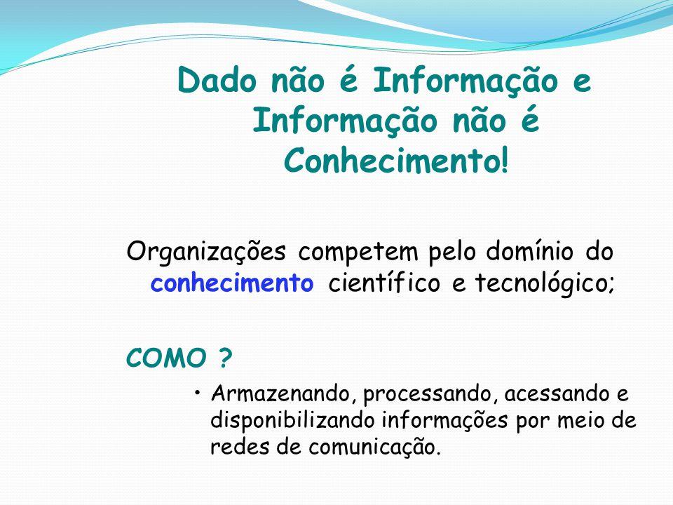 Dado não é Informação e Informação não é Conhecimento!