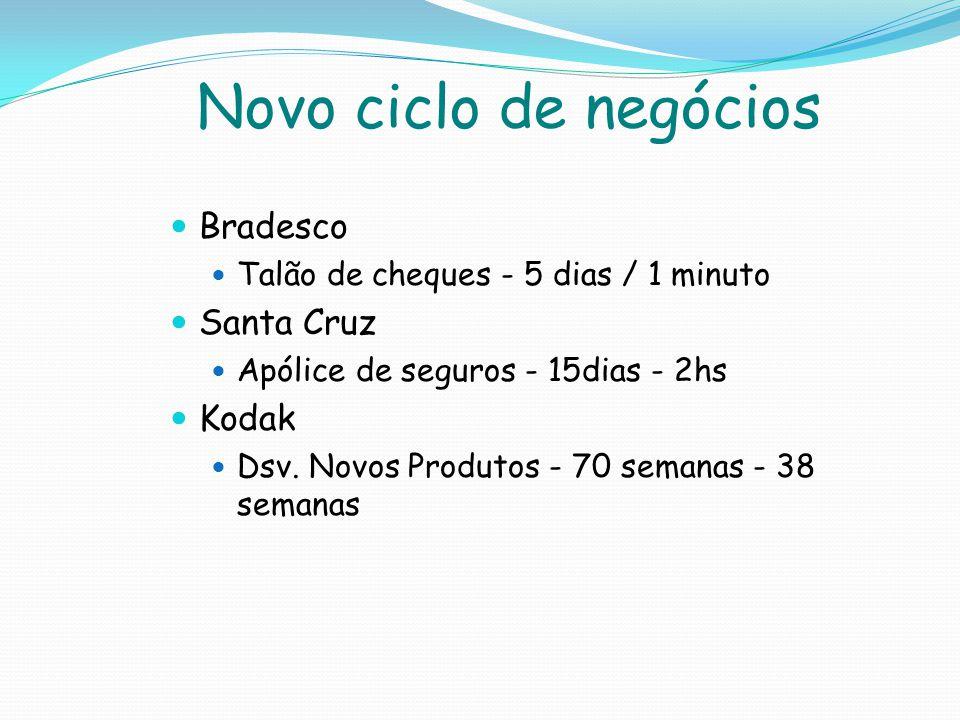 Novo ciclo de negócios Bradesco Santa Cruz Kodak