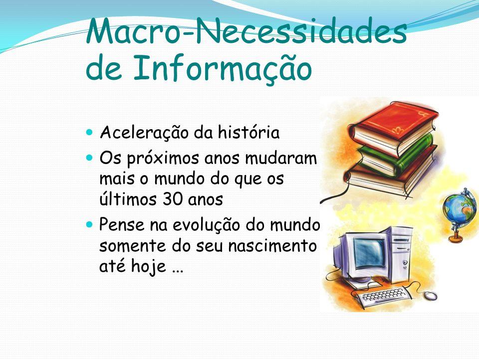 Macro-Necessidades de Informação