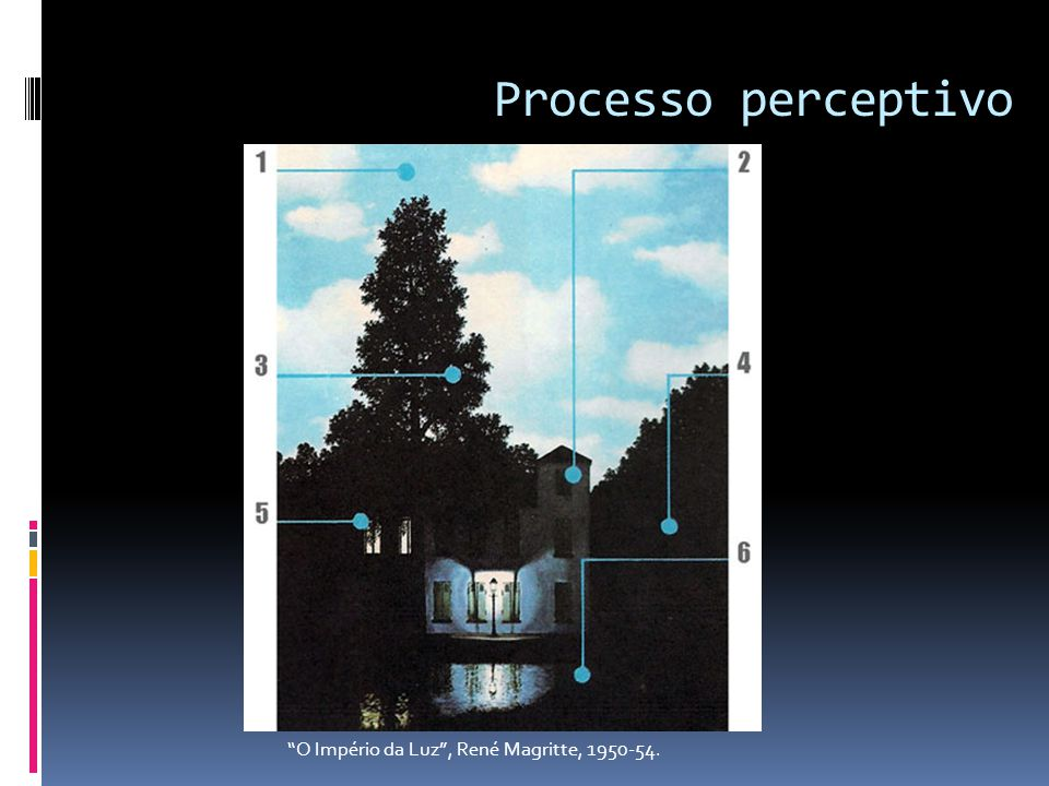 Processo perceptivo O Império da Luz , René Magritte, 1950-54.