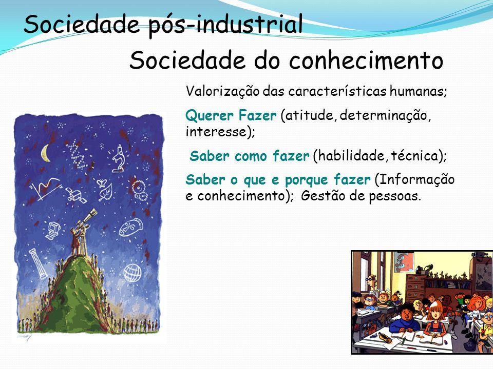 Sociedade pós-industrial Sociedade do conhecimento