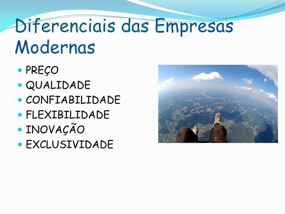Diferenciais das Empresas Modernas