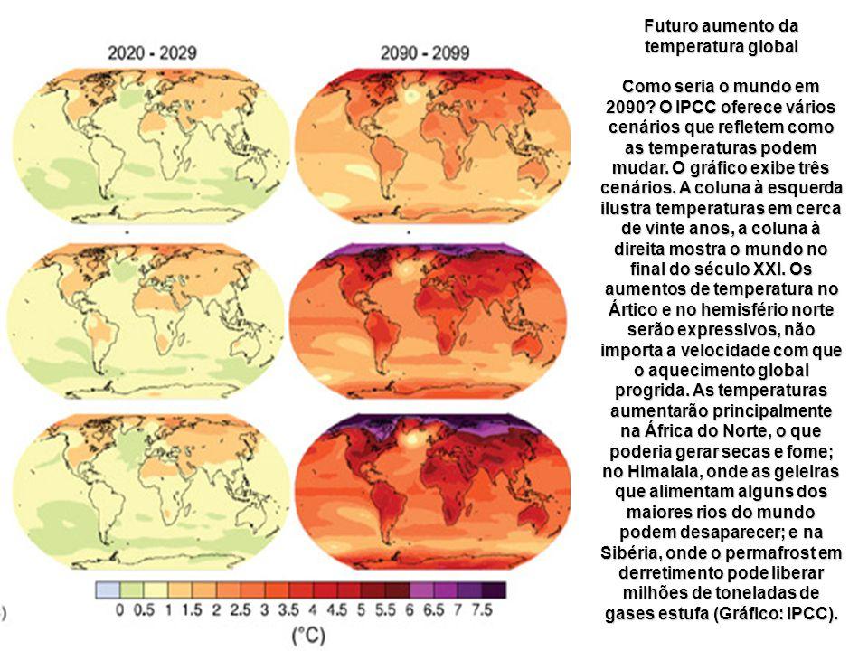 Futuro aumento da temperatura global Como seria o mundo em 2090