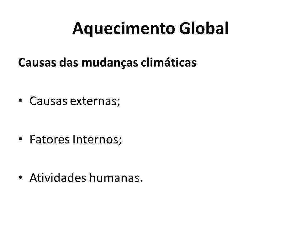 Aquecimento Global Causas das mudanças climáticas Causas externas;