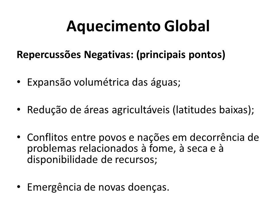 Aquecimento Global Repercussões Negativas: (principais pontos)