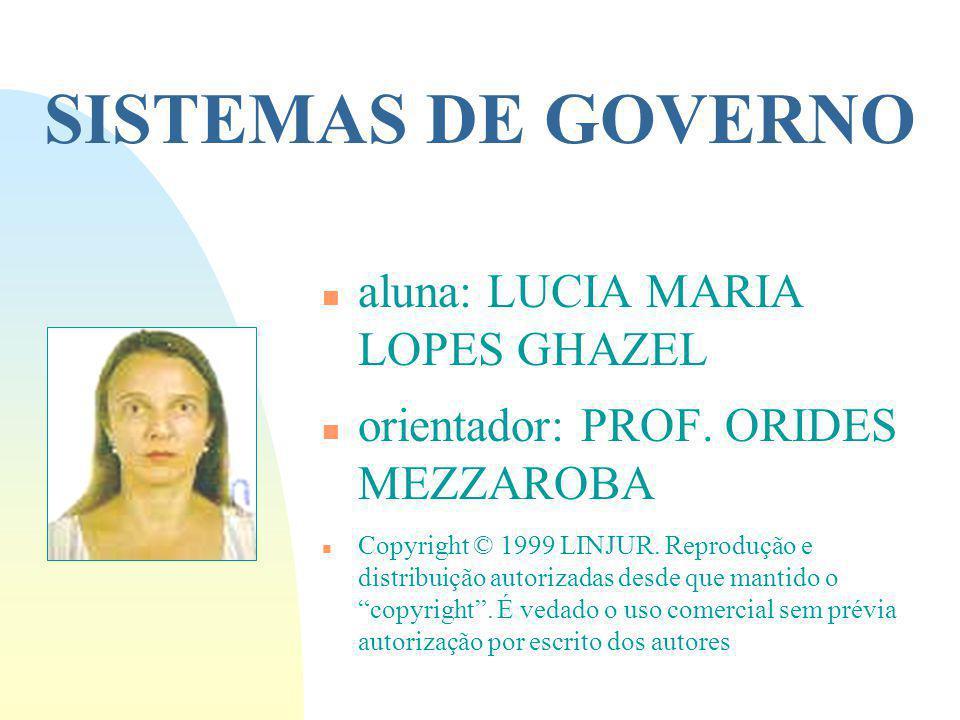 SISTEMAS DE GOVERNO aluna: LUCIA MARIA LOPES GHAZEL
