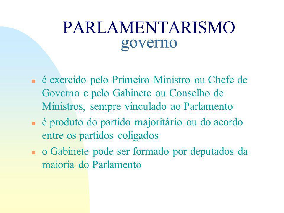 PARLAMENTARISMO governo