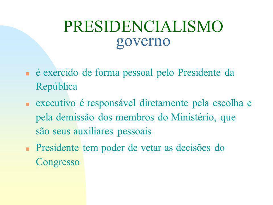 PRESIDENCIALISMO governo