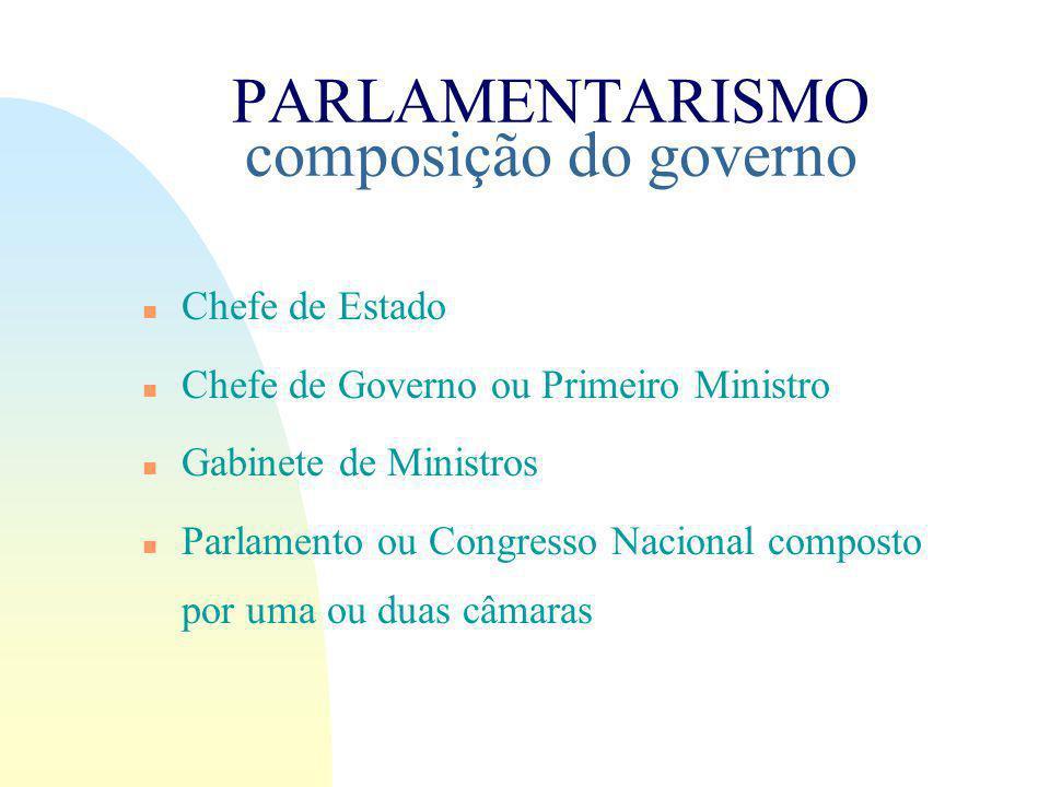 PARLAMENTARISMO composição do governo