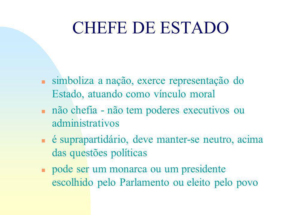 CHEFE DE ESTADO simboliza a nação, exerce representação do Estado, atuando como vínculo moral.