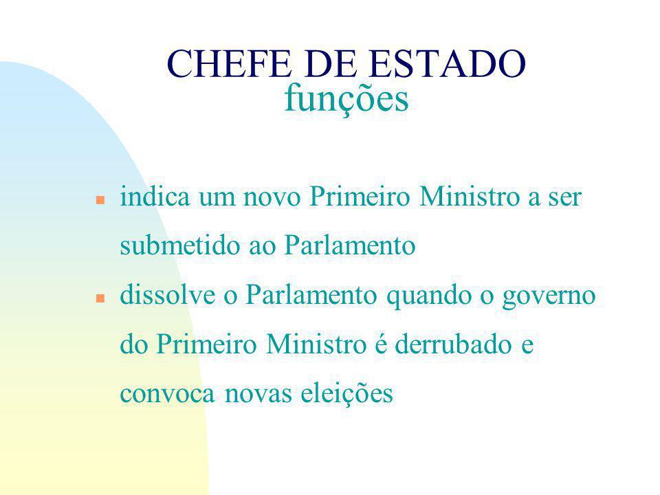 CHEFE DE ESTADO funções