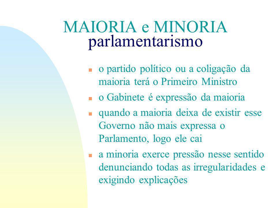 MAIORIA e MINORIA parlamentarismo