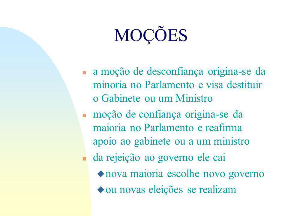 MOÇÕES a moção de desconfiança origina-se da minoria no Parlamento e visa destituir o Gabinete ou um Ministro.