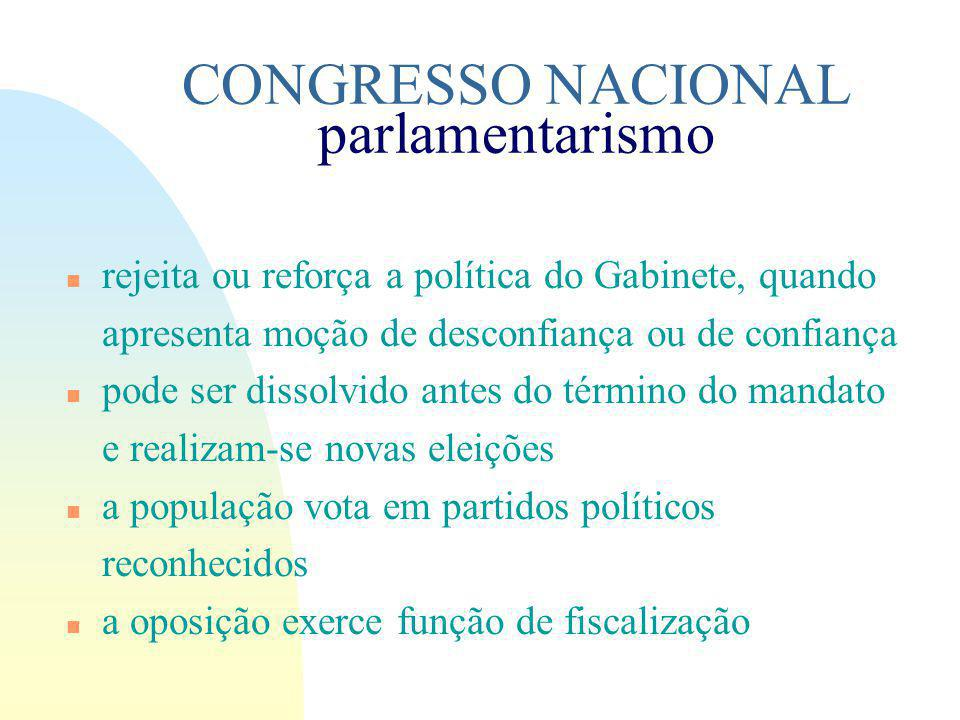 CONGRESSO NACIONAL parlamentarismo