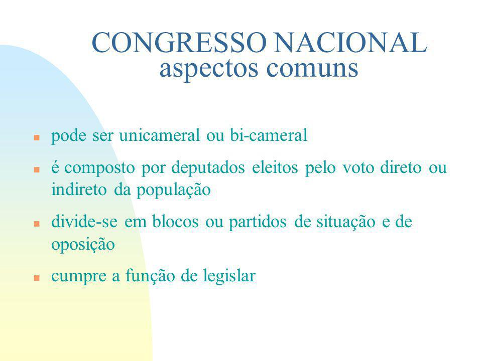 CONGRESSO NACIONAL aspectos comuns