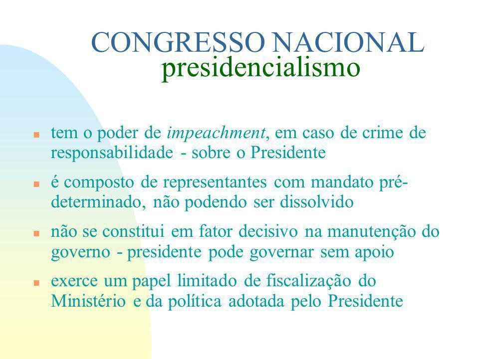 CONGRESSO NACIONAL presidencialismo