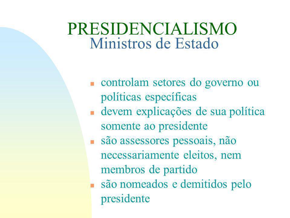 PRESIDENCIALISMO Ministros de Estado