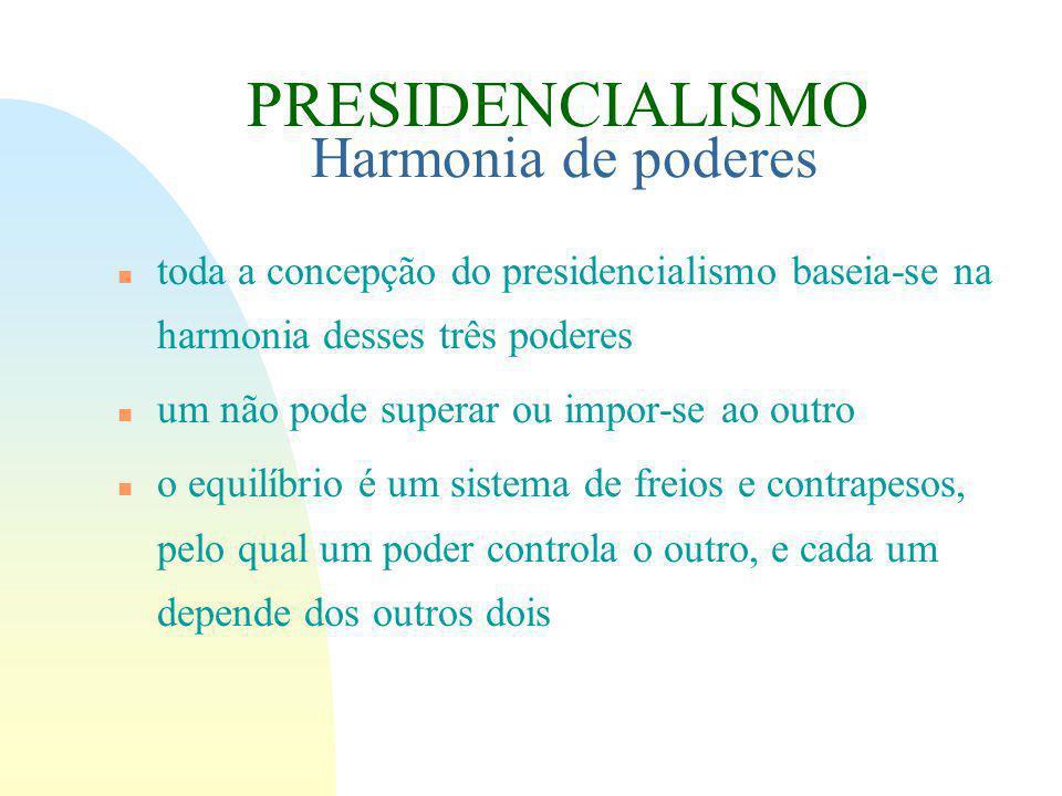 PRESIDENCIALISMO Harmonia de poderes