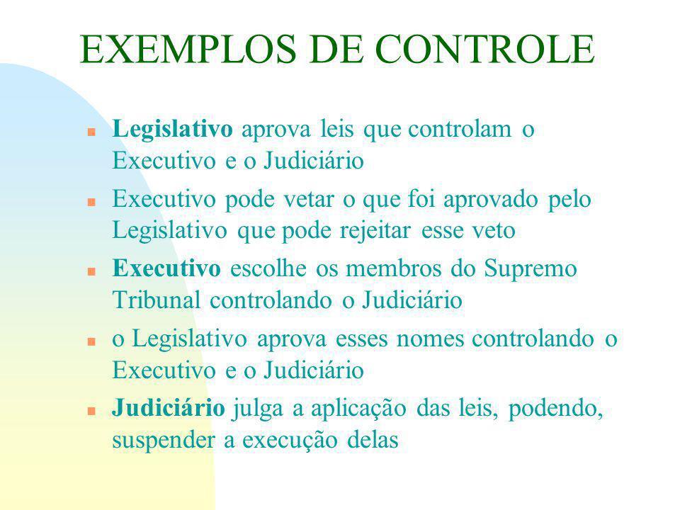 EXEMPLOS DE CONTROLE Legislativo aprova leis que controlam o Executivo e o Judiciário.