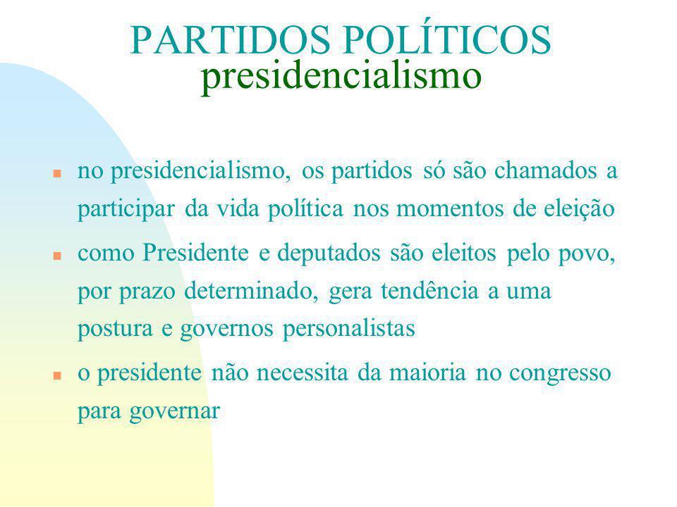 PARTIDOS POLÍTICOS presidencialismo