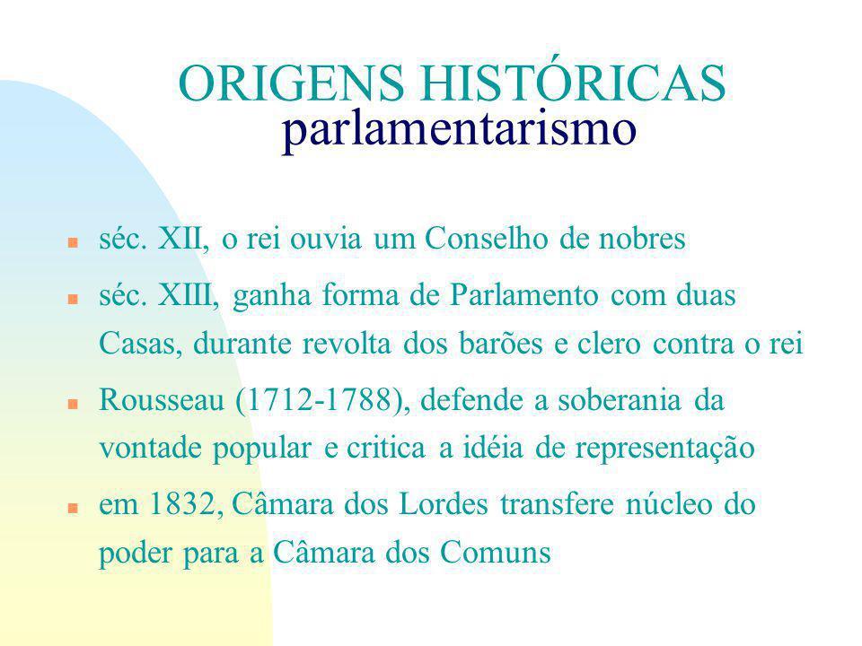 ORIGENS HISTÓRICAS parlamentarismo