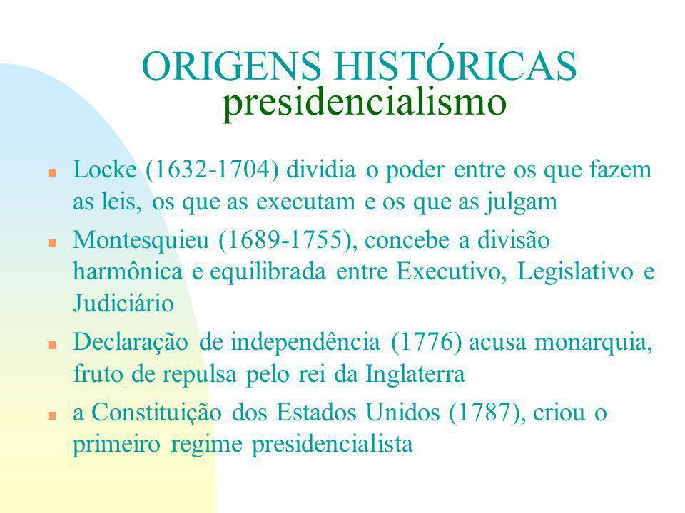 ORIGENS HISTÓRICAS presidencialismo