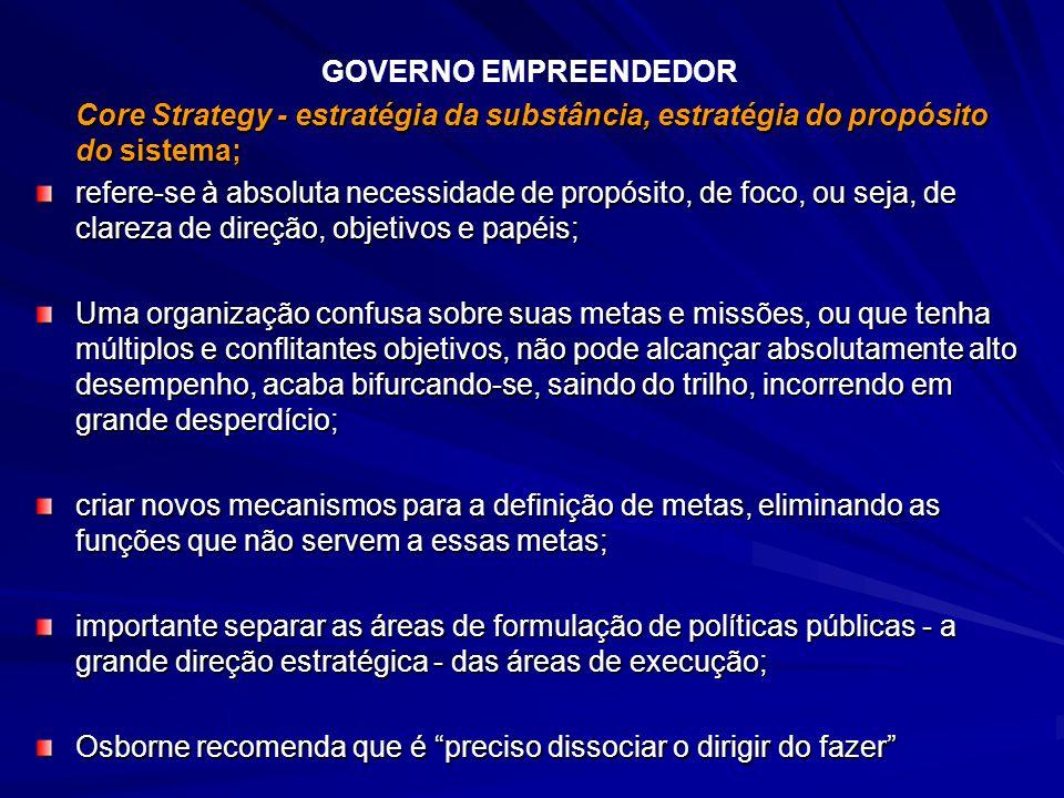 GOVERNO EMPREENDEDOR Core Strategy - estratégia da substância, estratégia do propósito do sistema;