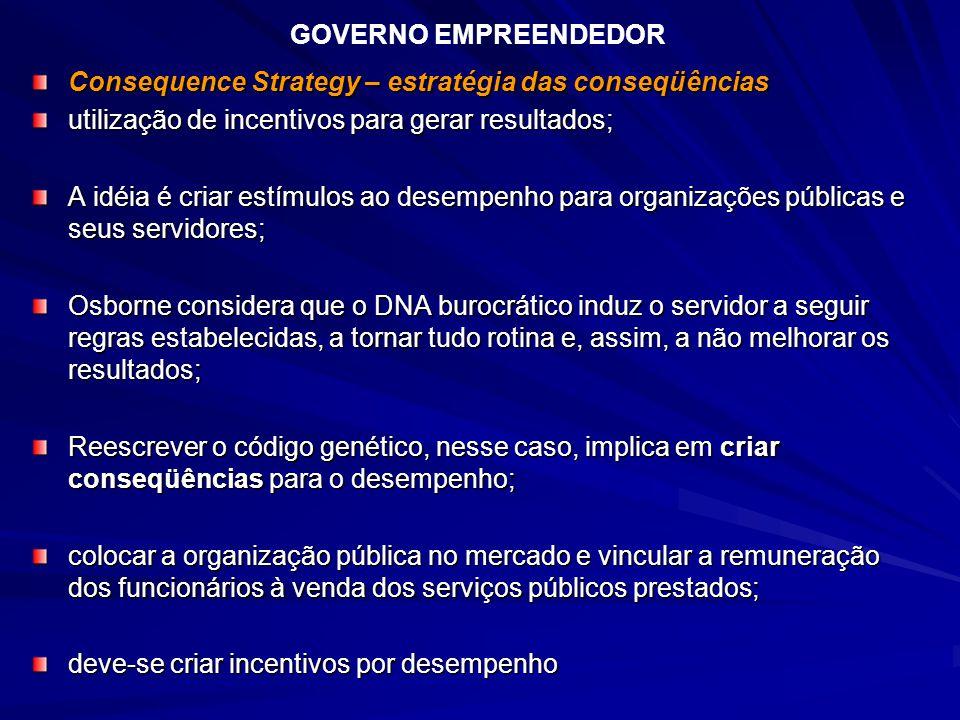 GOVERNO EMPREENDEDOR Consequence Strategy – estratégia das conseqüências. utilização de incentivos para gerar resultados;
